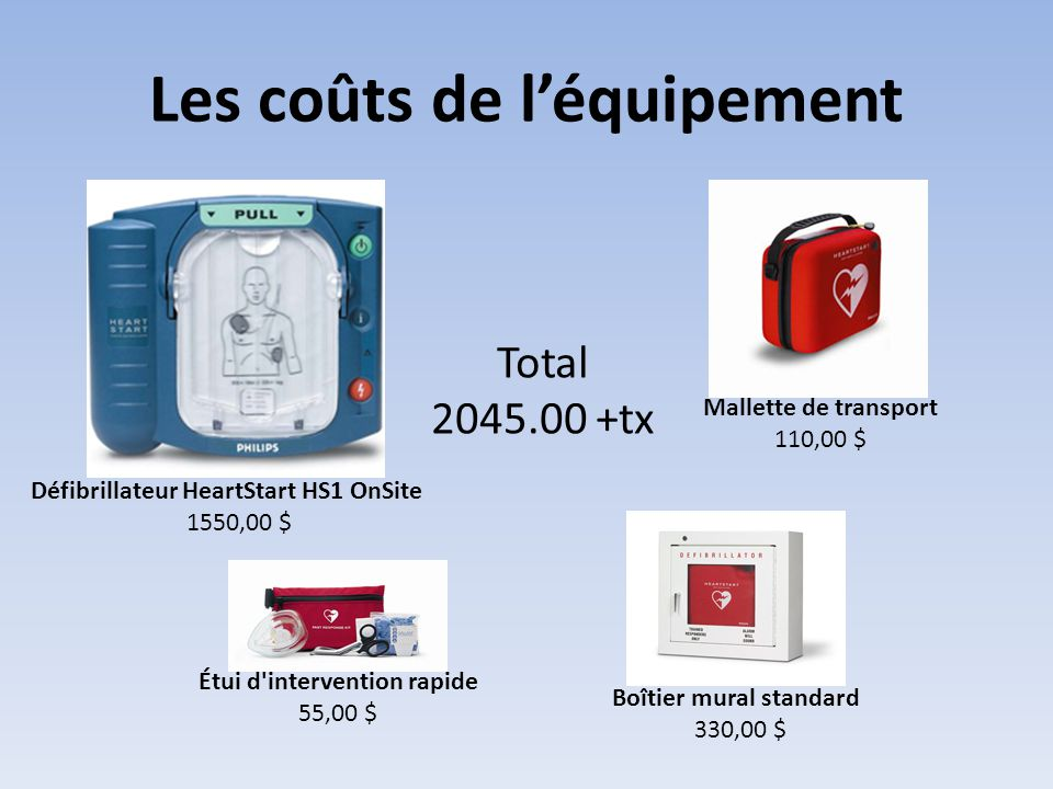 Les coûts de l'équipement
