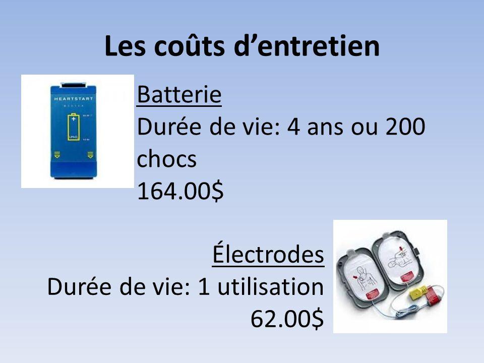 Les coûts d'entretien Batterie Durée de vie: 4 ans ou 200 chocs