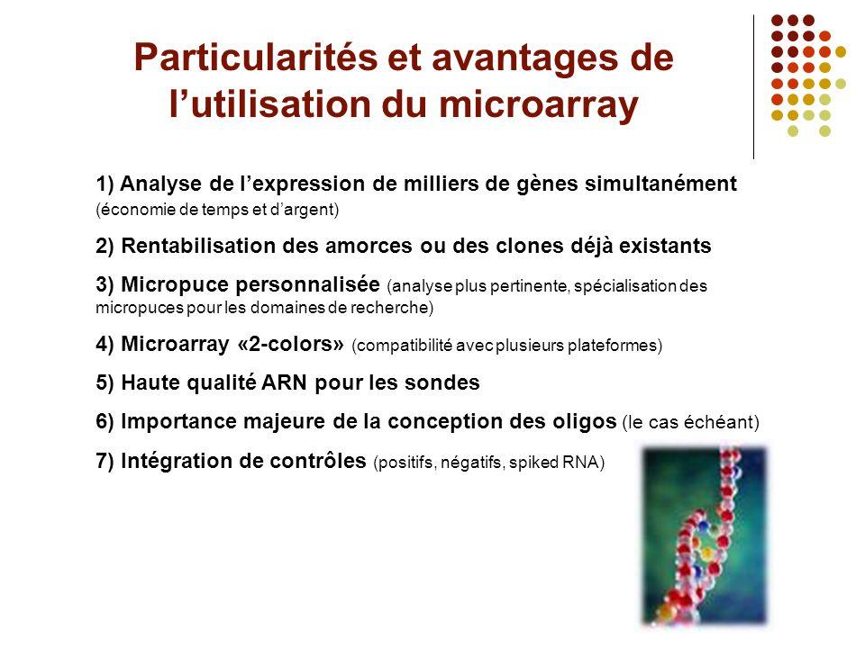 Particularités et avantages de l'utilisation du microarray