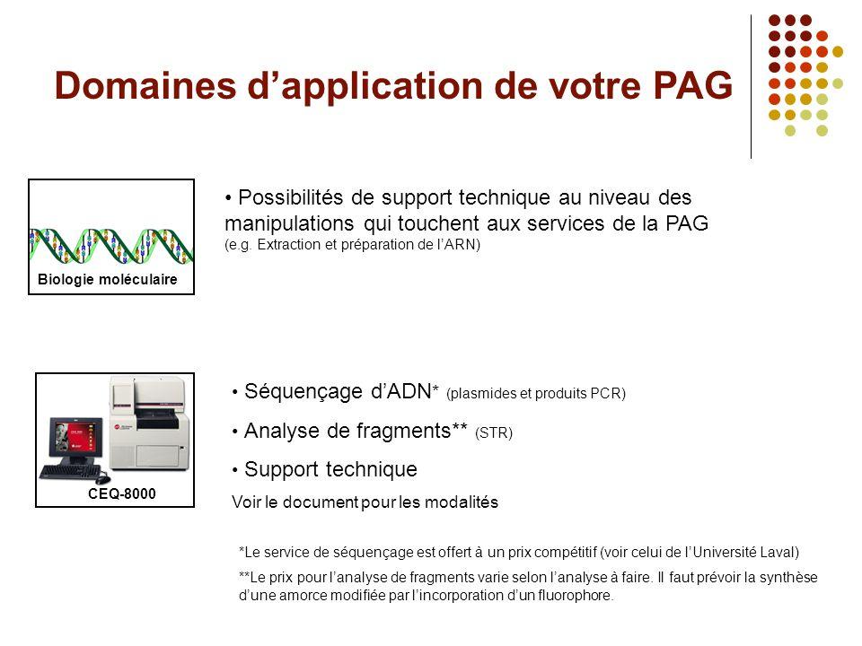 Domaines d'application de votre PAG