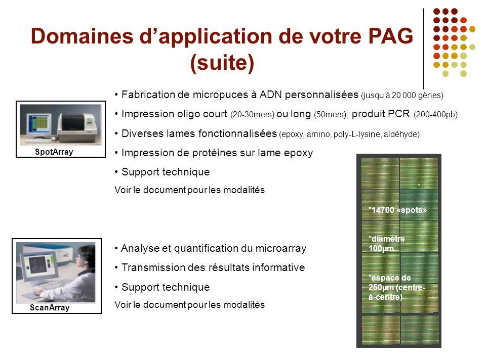 Domaines d'application de votre PAG (suite)
