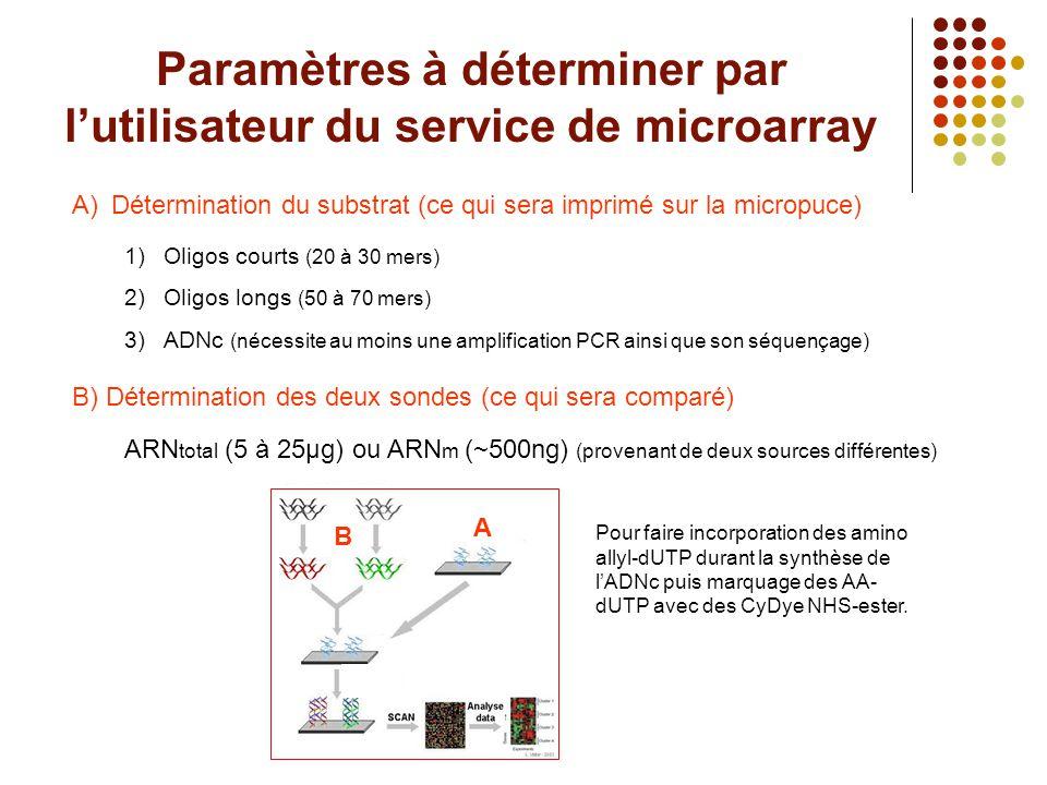 Paramètres à déterminer par l'utilisateur du service de microarray