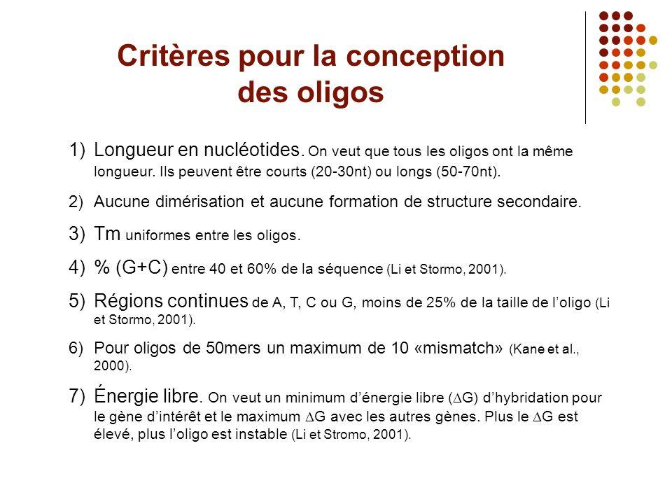 Critères pour la conception des oligos