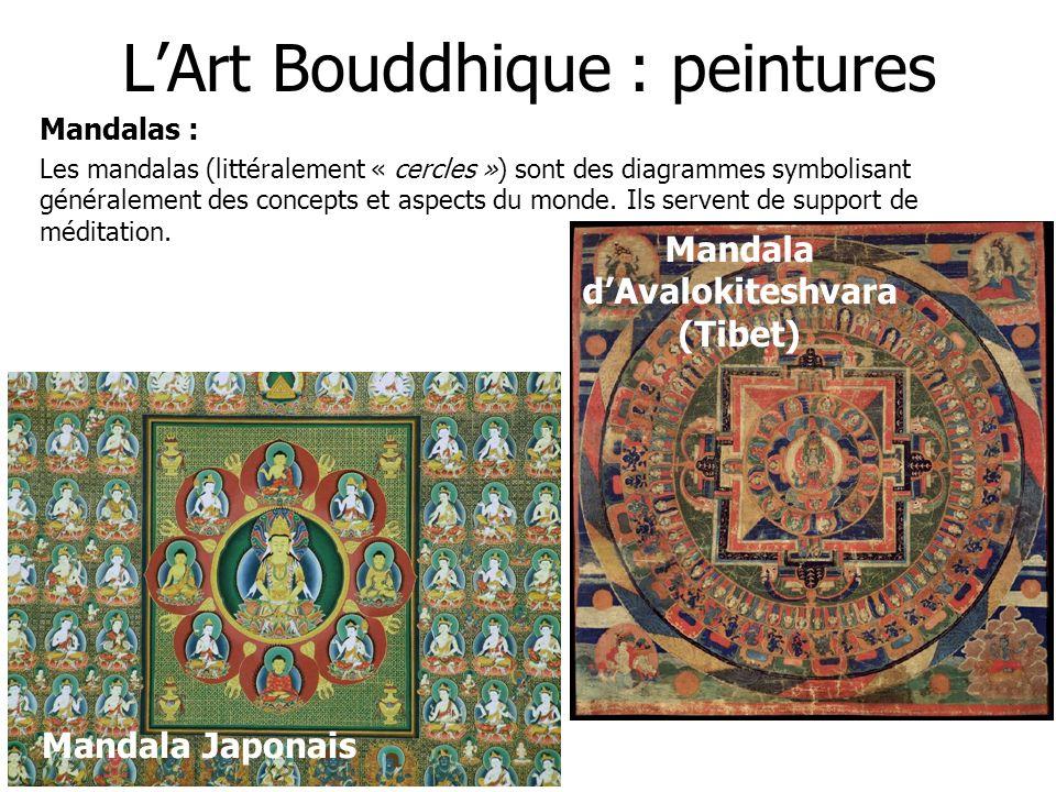 L'Art Bouddhique : peintures