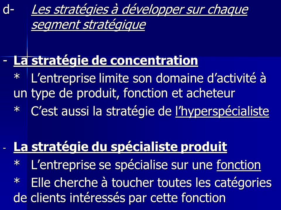 d- Les stratégies à développer sur chaque segment stratégique