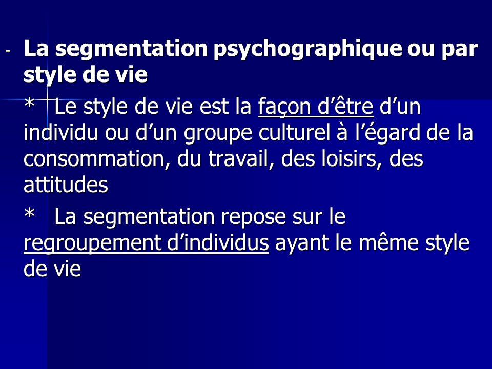 La segmentation psychographique ou par style de vie