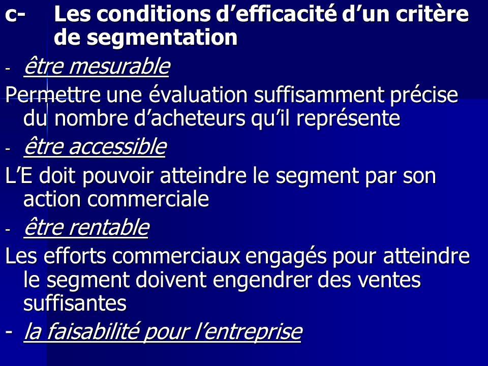 c- Les conditions d'efficacité d'un critère de segmentation