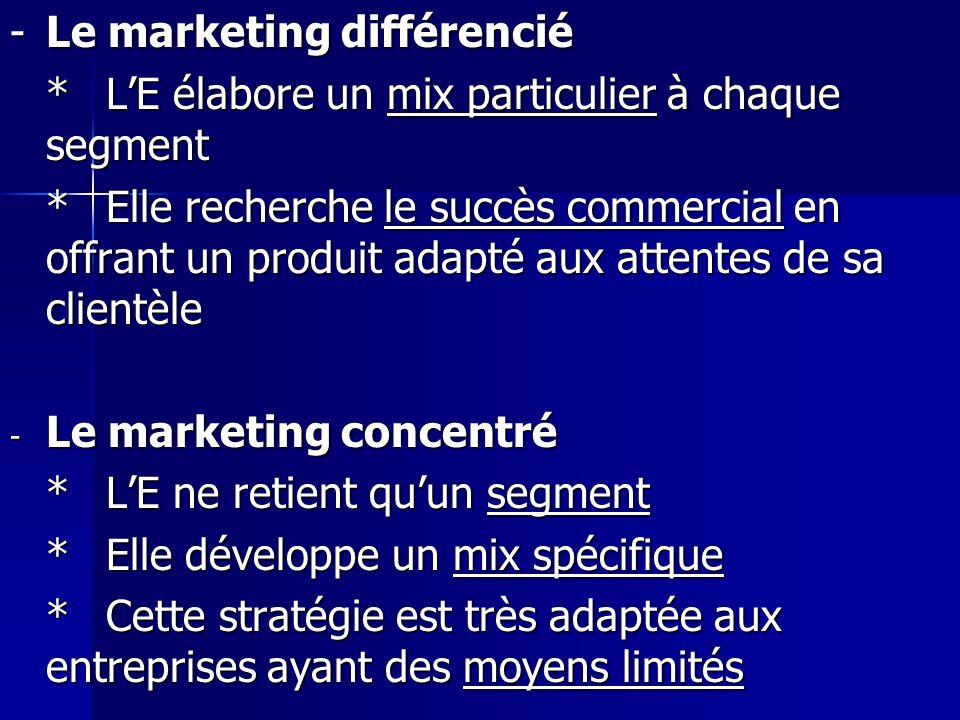 - Le marketing différencié