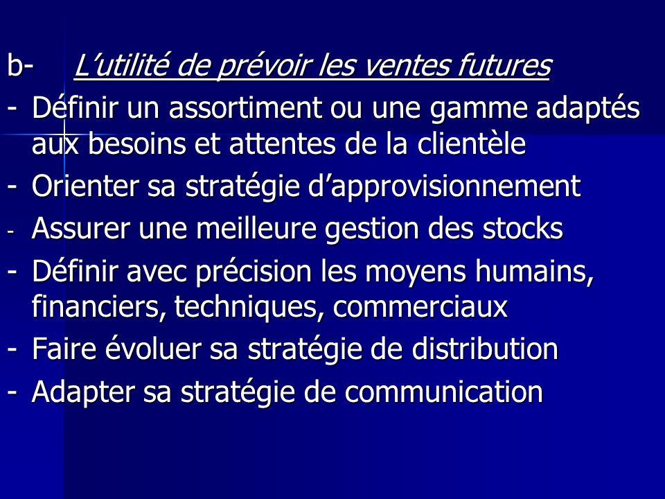 b- L'utilité de prévoir les ventes futures