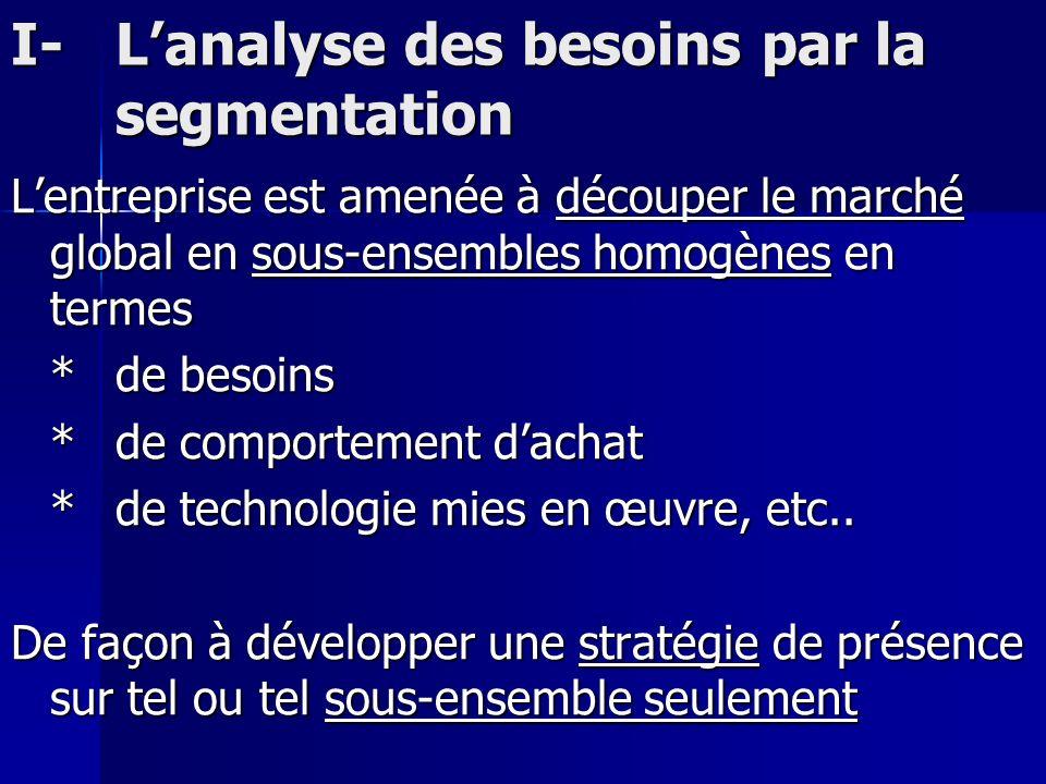 I- L'analyse des besoins par la segmentation