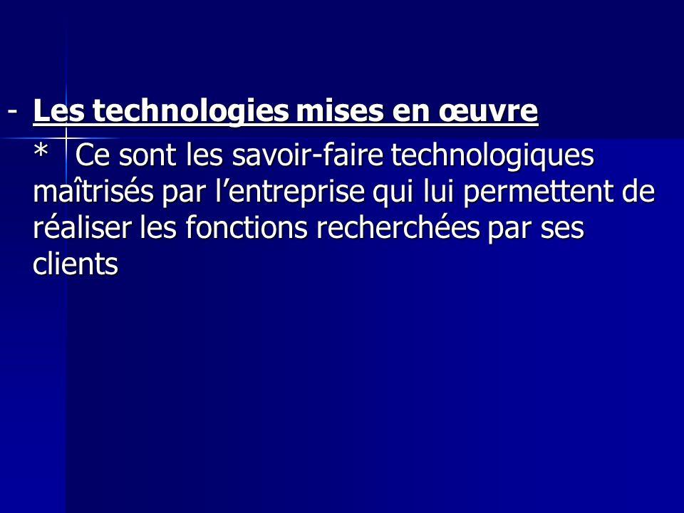 - Les technologies mises en œuvre