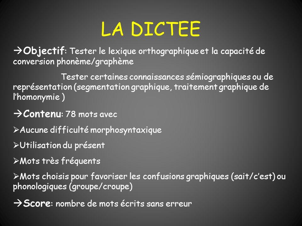 LA DICTEE Objectif: Tester le lexique orthographique et la capacité de conversion phonème/graphème.