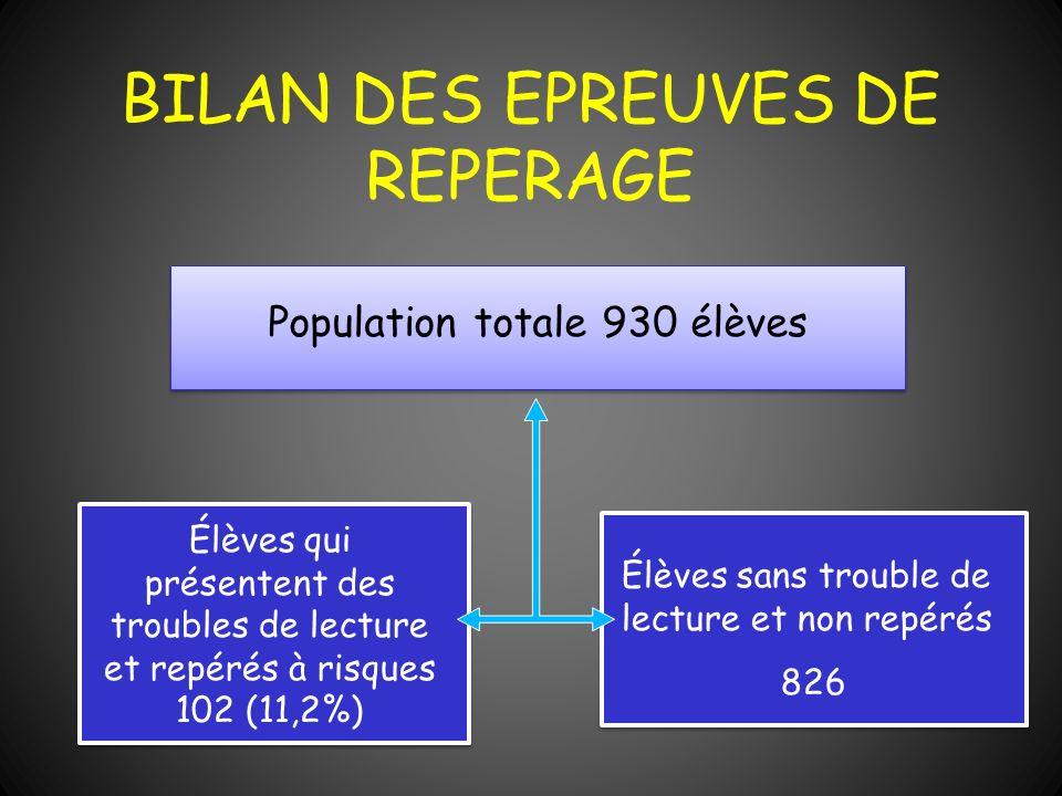 BILAN DES EPREUVES DE REPERAGE