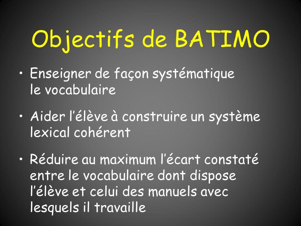 Objectifs de BATIMO Enseigner de façon systématique le vocabulaire