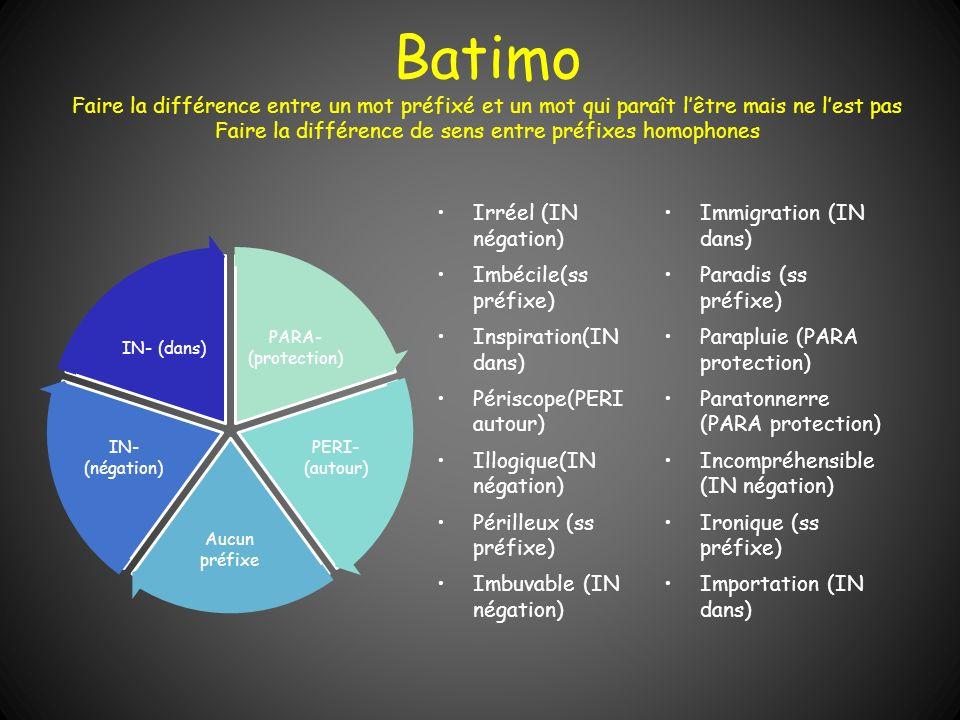 Batimo Faire la différence entre un mot préfixé et un mot qui paraît l'être mais ne l'est pas Faire la différence de sens entre préfixes homophones