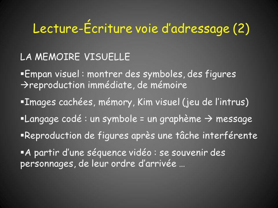 Lecture-Écriture voie d'adressage (2)