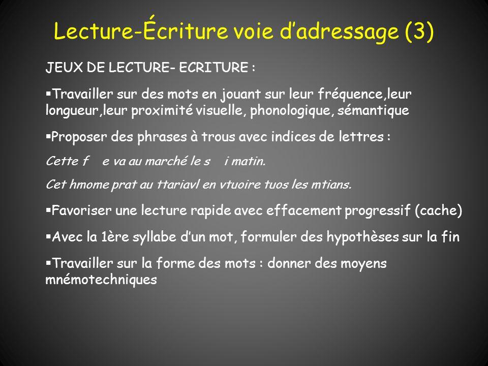 Lecture-Écriture voie d'adressage (3)