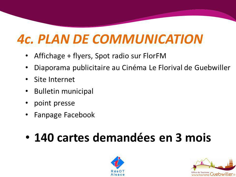 4c. PLAN DE COMMUNICATION