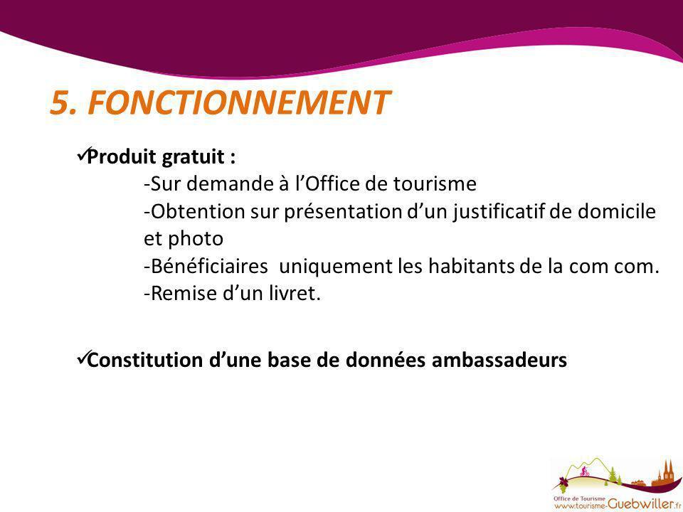5. FONCTIONNEMENT Produit gratuit : Sur demande à l'Office de tourisme