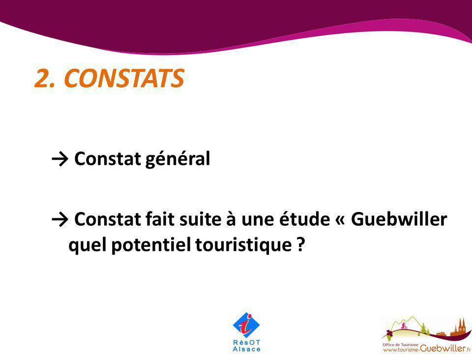 2. CONSTATS → Constat général