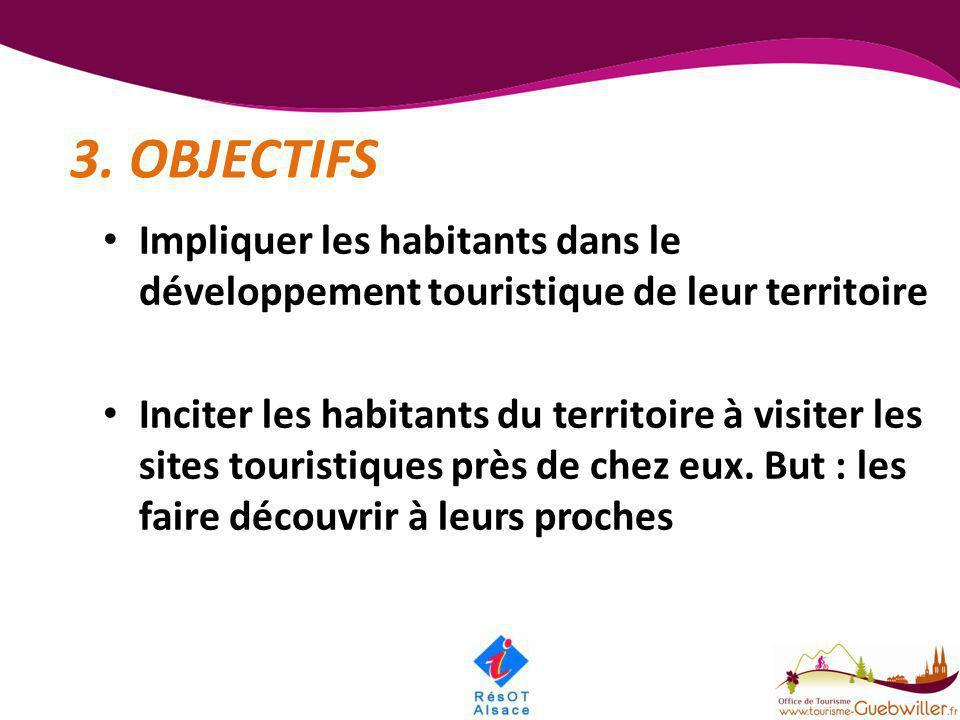 3. OBJECTIFS Impliquer les habitants dans le développement touristique de leur territoire.