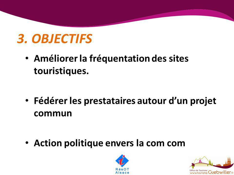3. OBJECTIFS Améliorer la fréquentation des sites touristiques.