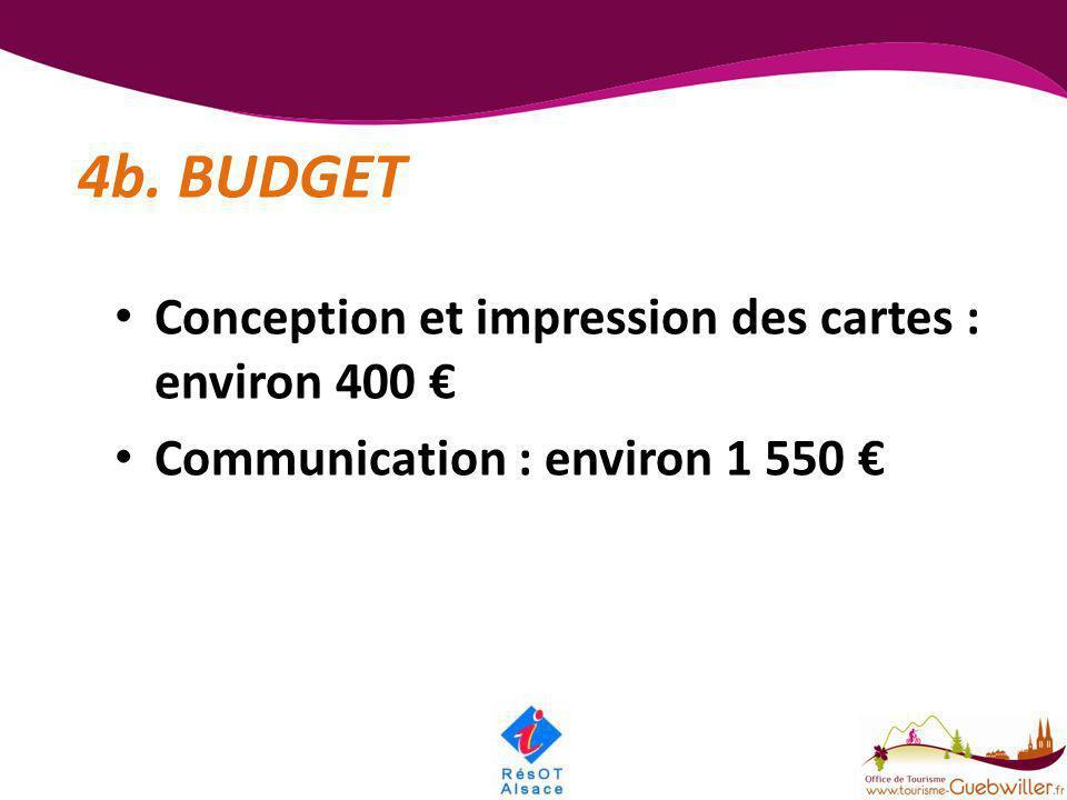 4b. BUDGET Conception et impression des cartes : environ 400 €