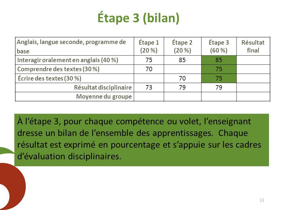 Étape 3 (bilan) Anglais, langue seconde, programme de base. Étape 1. (20 %) Étape 2. Étape 3. (60 %)