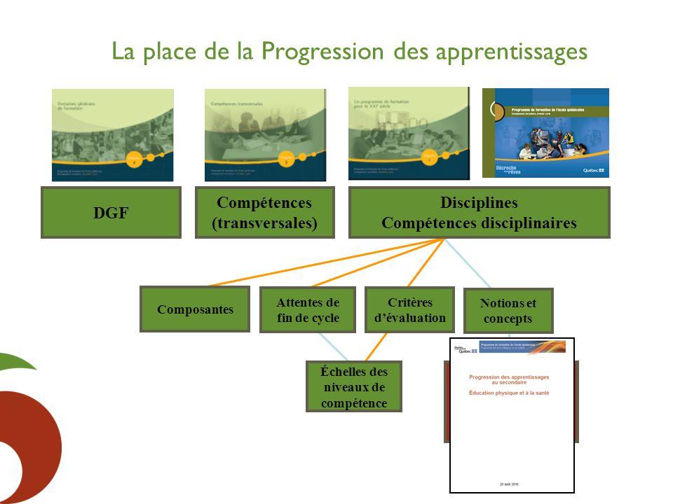 La place de la Progression des apprentissages