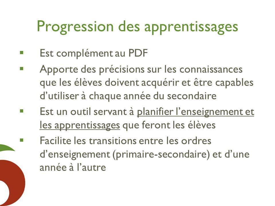 Progression des apprentissages