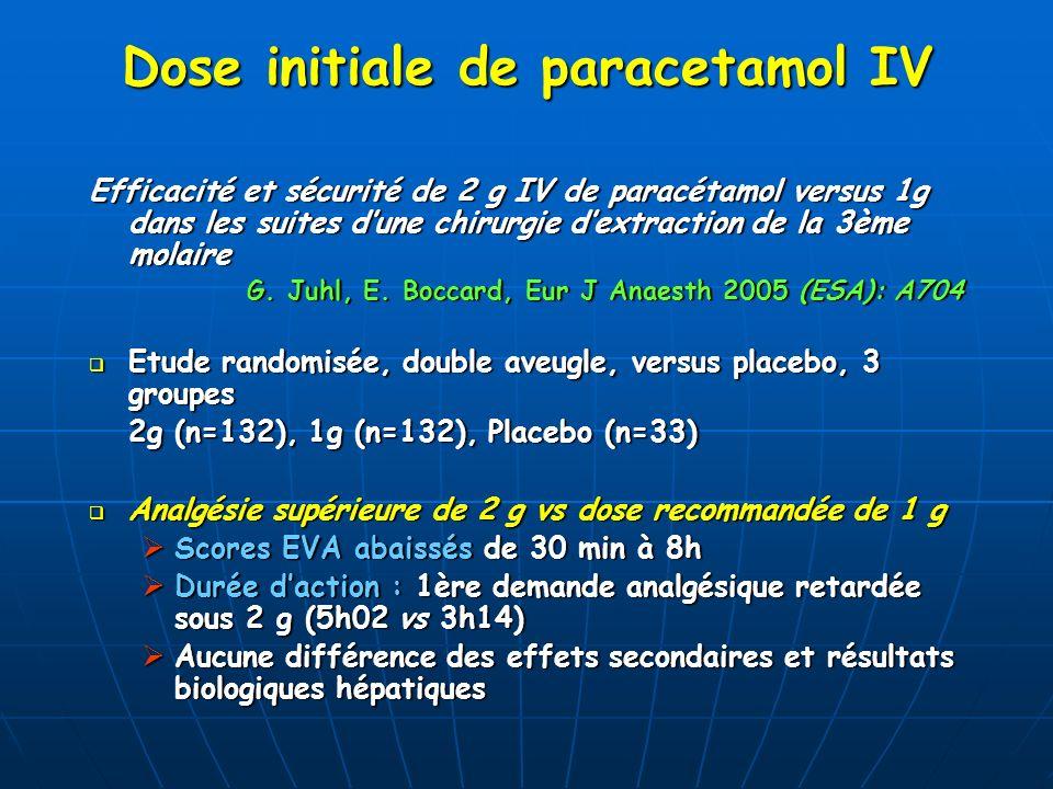 Dose initiale de paracetamol IV