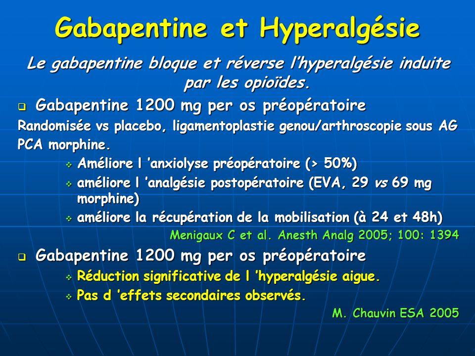 Gabapentine et Hyperalgésie