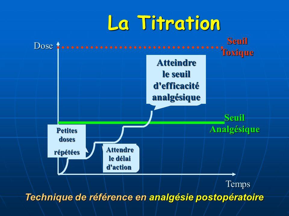 Technique de référence en analgésie postopératoire