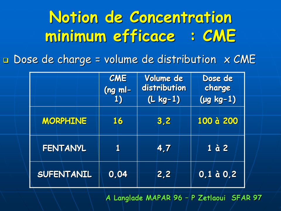 Notion de Concentration minimum efficace : CME