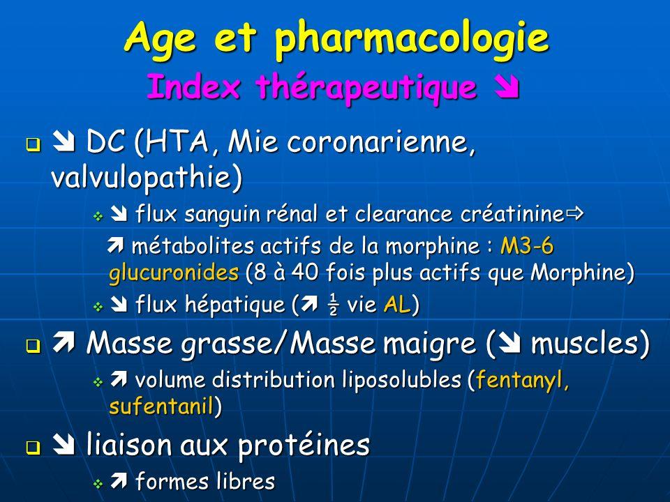 Age et pharmacologie Index thérapeutique 