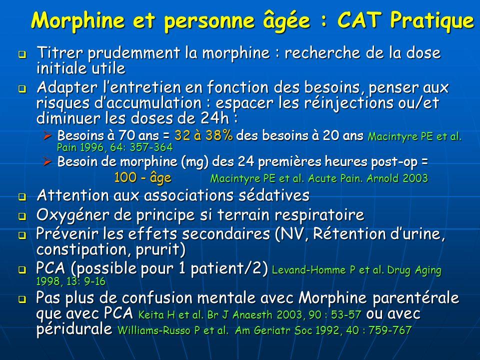 Morphine et personne âgée : CAT Pratique