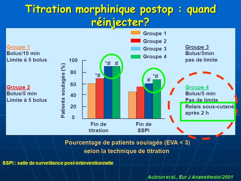 Titration morphinique postop : quand réinjecter