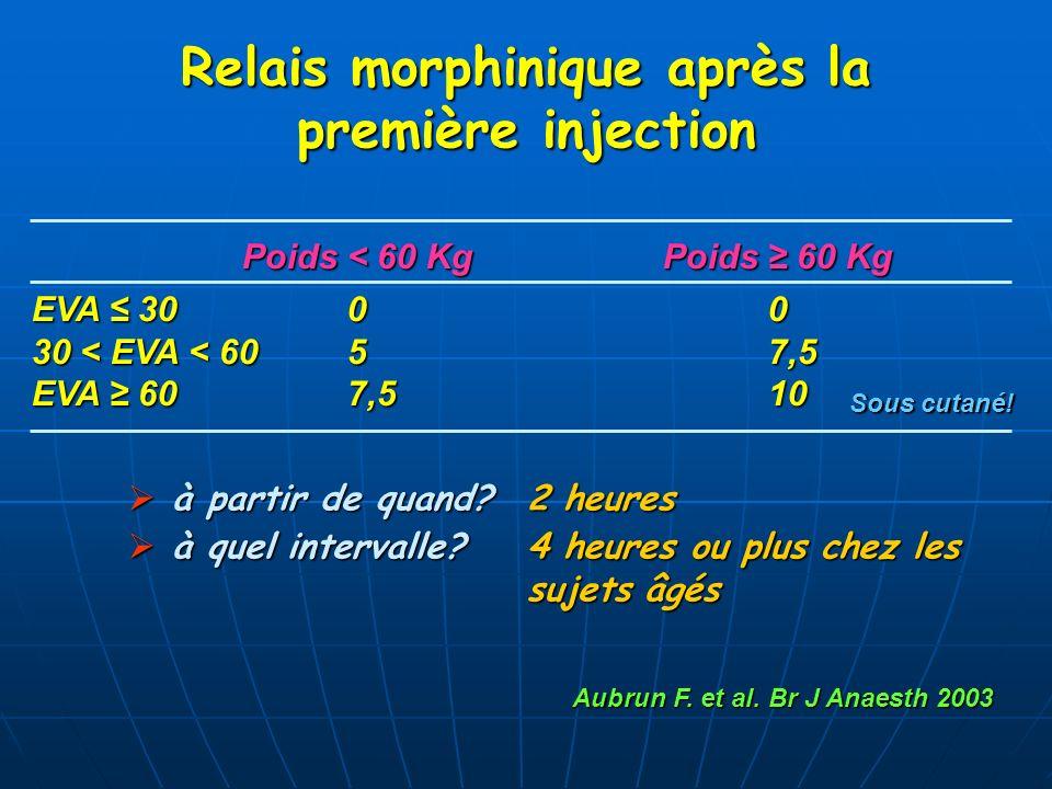 Relais morphinique après la première injection