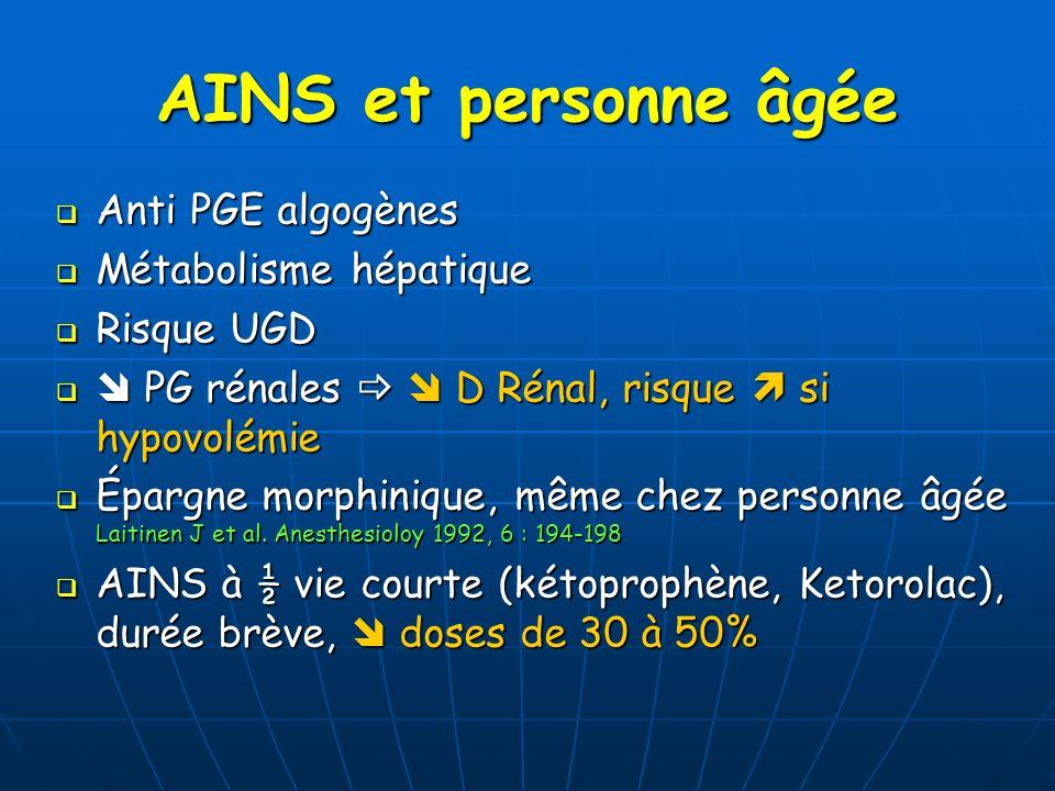 AINS et personne âgée Anti PGE algogènes Métabolisme hépatique