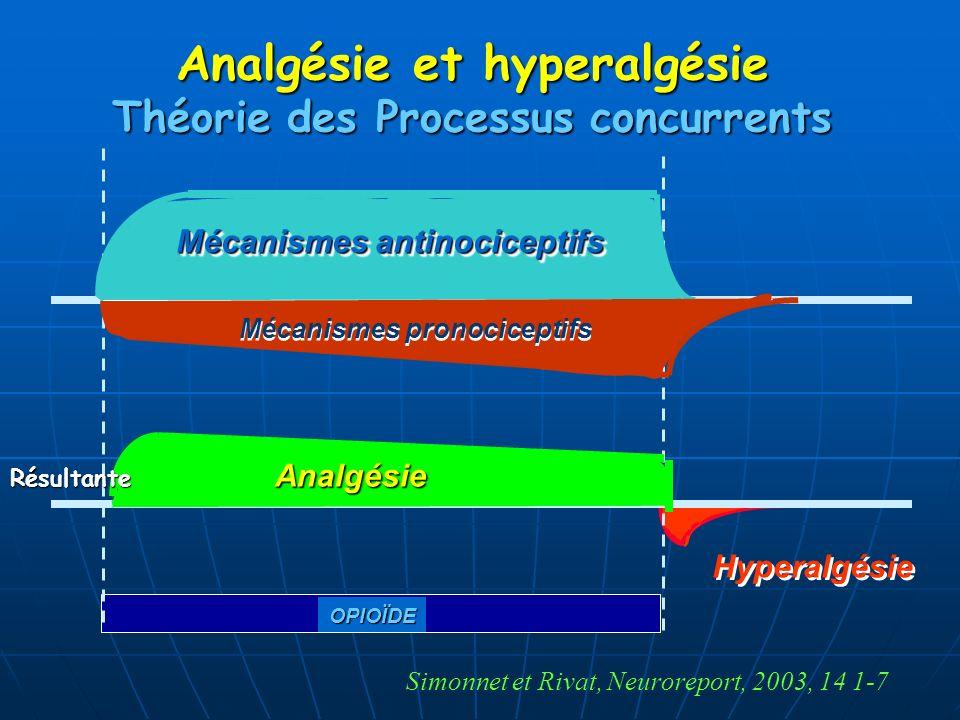 Analgésie et hyperalgésie Théorie des Processus concurrents