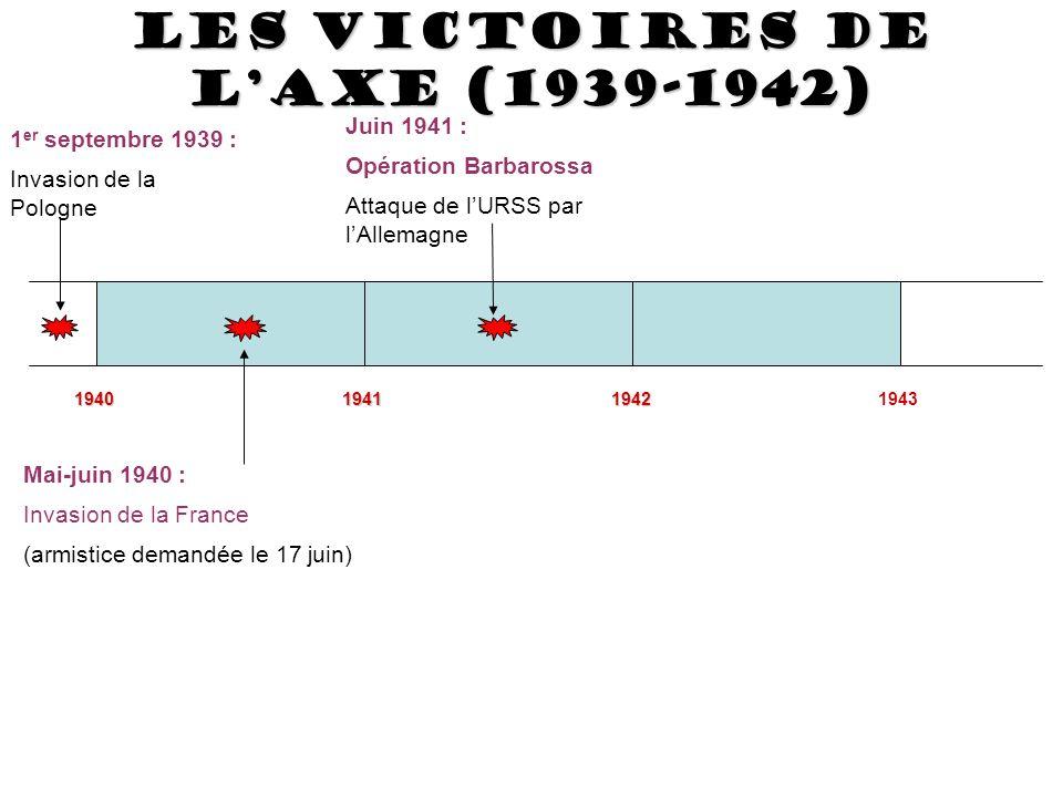 LES VICTOIRES DE L'AXE (1939-1942)