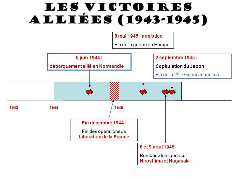 Les victoires alliées (1943-1945)