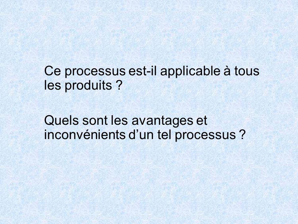 Ce processus est-il applicable à tous les produits