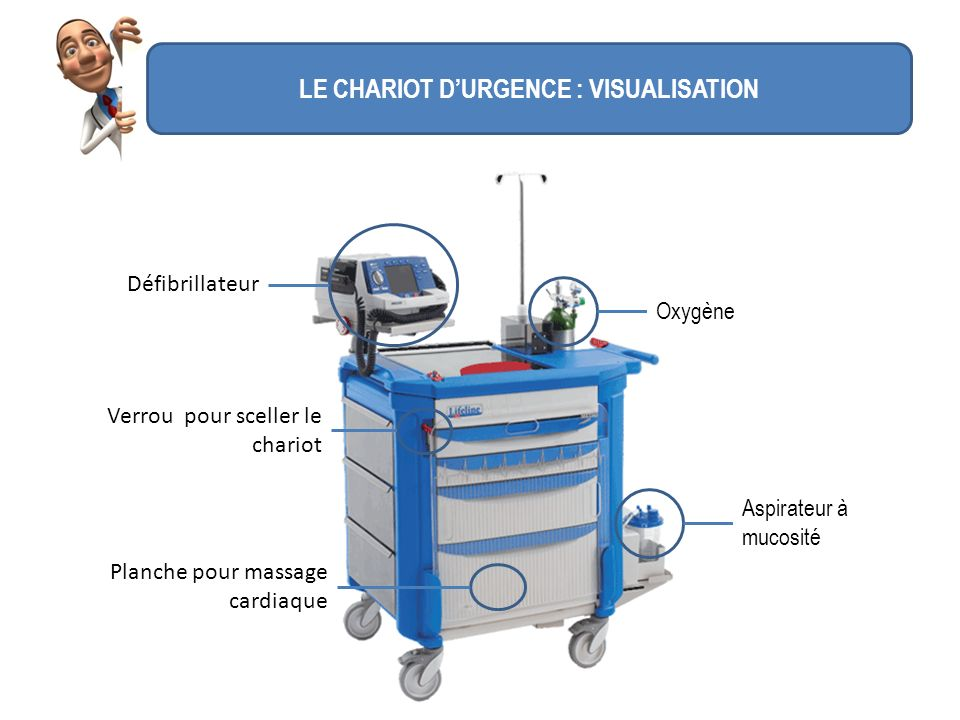 LE CHARIOT D'URGENCE : VISUALISATION