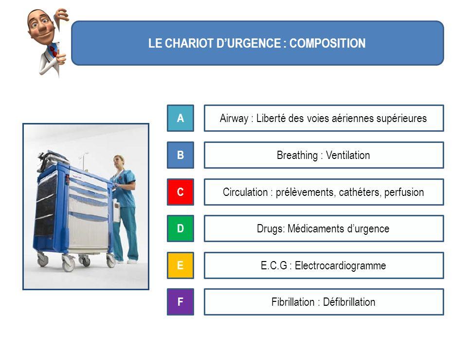 LE CHARIOT D'URGENCE : COMPOSITION