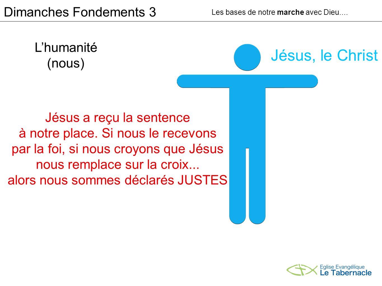 Jésus, le Christ Dimanches Fondements 3 L'humanité (nous)