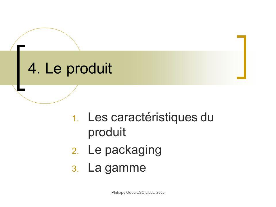 Les caractéristiques du produit Le packaging La gamme