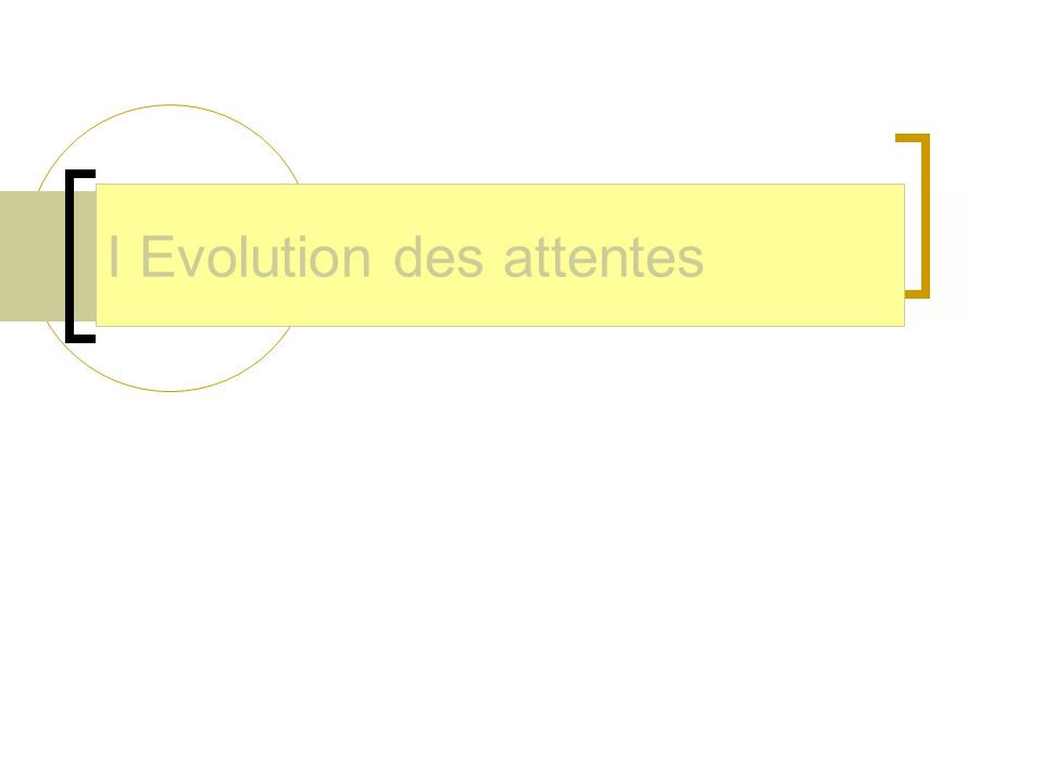 I Evolution des attentes