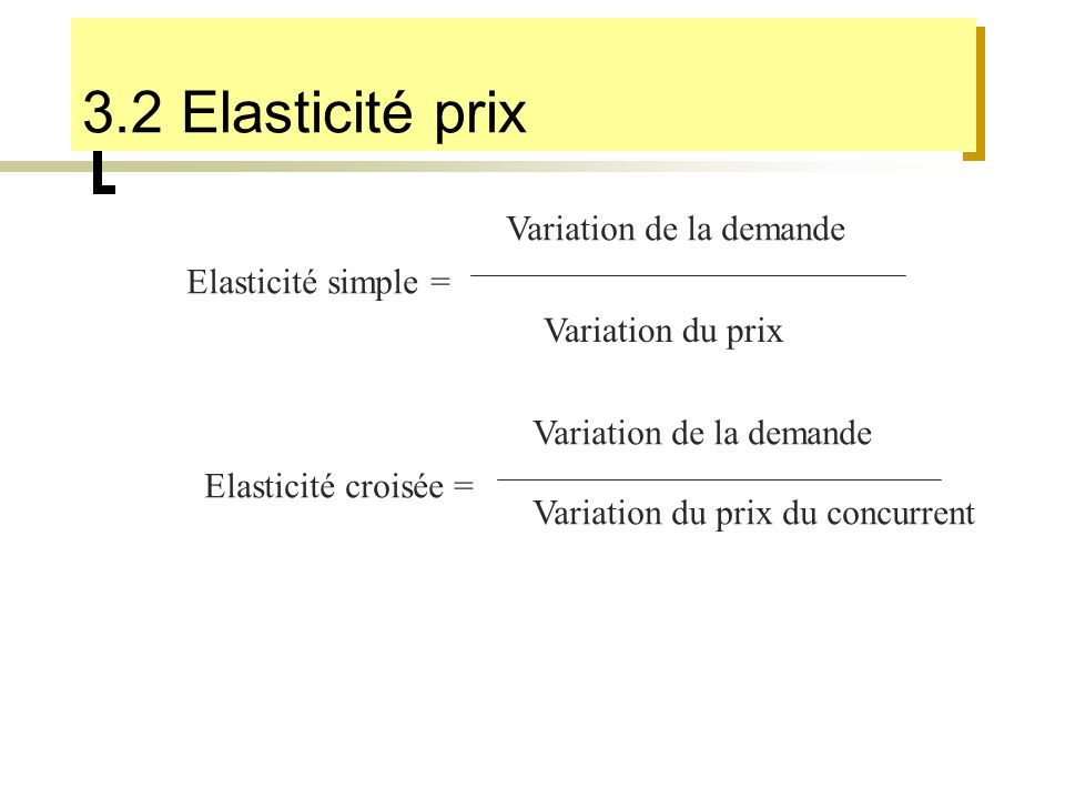 3.2 Elasticité prix Variation de la demande Elasticité simple =