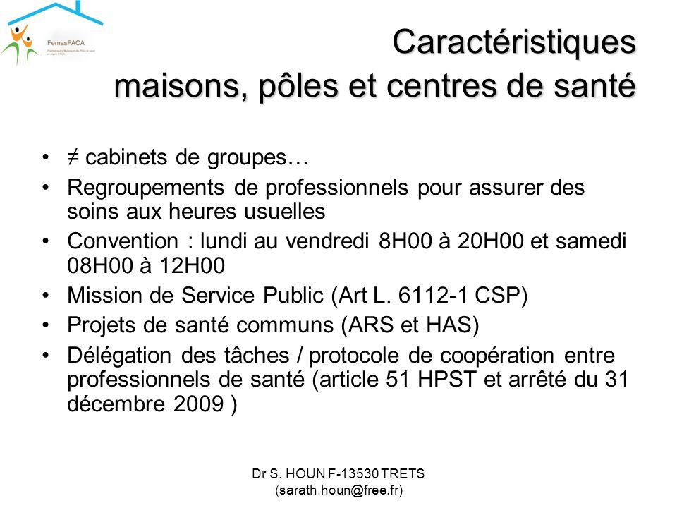 Caractéristiques maisons, pôles et centres de santé